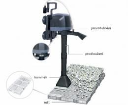 AquaSzut Pùdní filtr prodloužení
